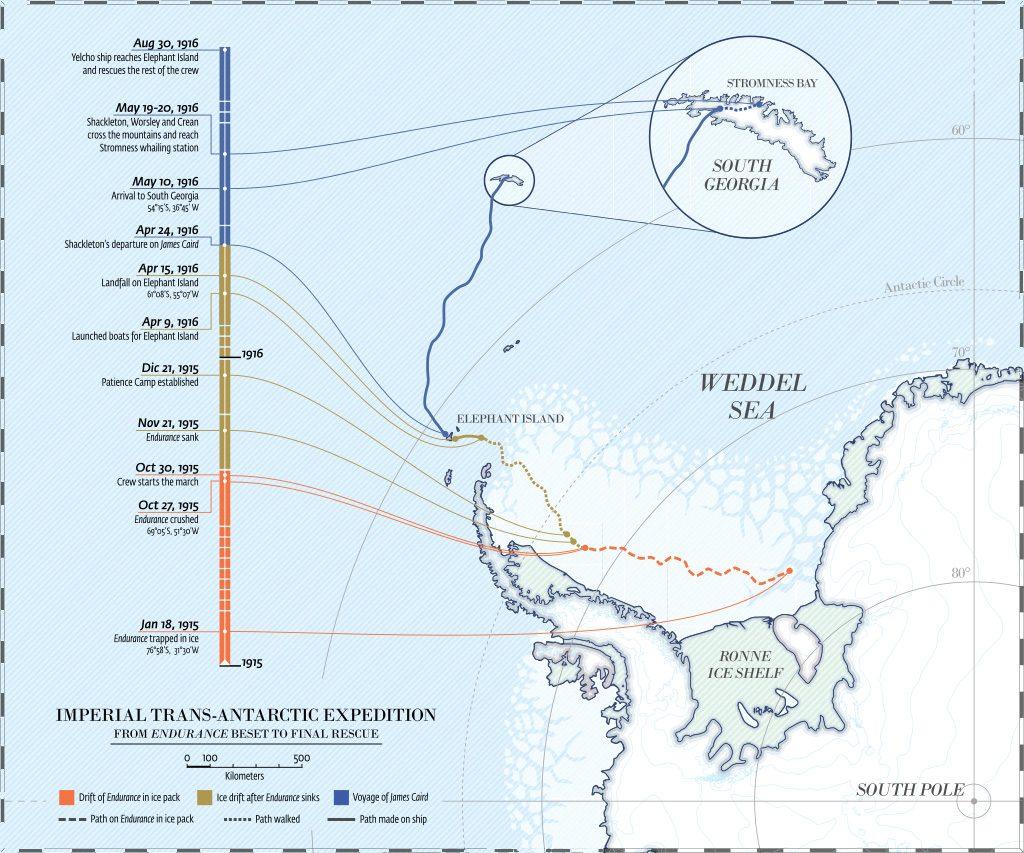 Cronologia della spedizione Endurance (Imperial Trans-Antarctic Expedition)
