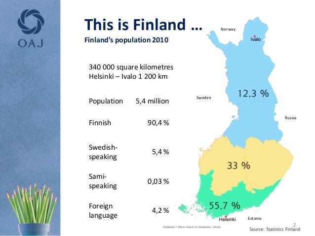 Da Helsinki alla Lapponia Curiosità sulla Finlandia